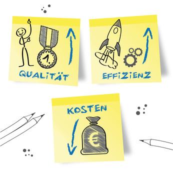 Strategien und Optimierung